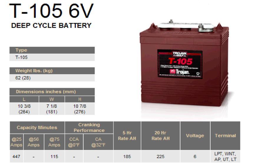 Trojan T 105 Batteries
